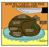 Cartoon: Carving The Turkey (small) by JohnnyCartoons tagged thanksgiving,turkey,carving,time