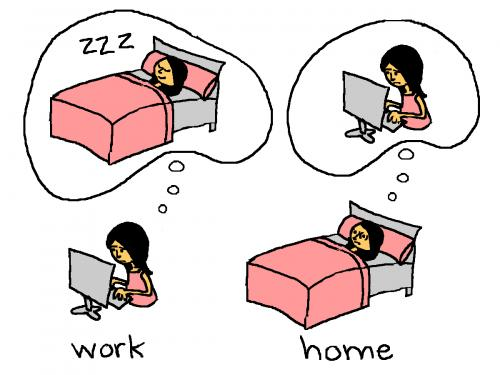 job to work from home: