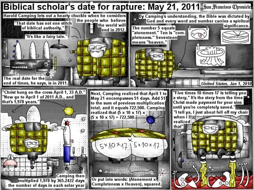 Cartoon: Scholars date for rapture (medium) by bob schroeder tagged comic,webcomic,people,world,end,2012,date,biblical,authority,fairy,tale,bible,god,word,number,spiritual,significance,atonement,completeness,heaven,christ,cross,april,solar,year,story,payment,sins