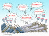 Cartoon: EARTHQUACKE (small) by halisdokgoz tagged earthquacke