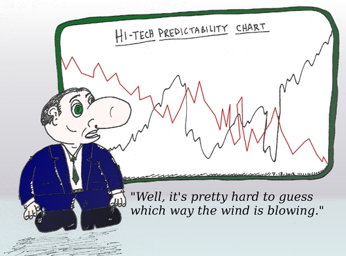 Cartoon: Hi-tech predictability cartoon (medium) by BinaryOptionsBinaires tagged satire,parody,cartoon,predictability,tech,high,hitech,caricature,optionsclick,touch,one,trader,options,trading,option,binary
