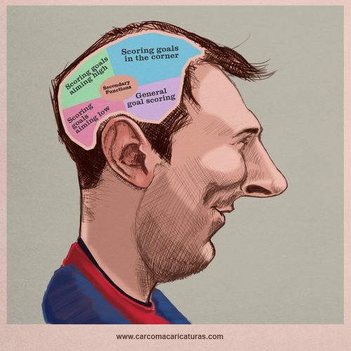 Messi English Version By Carcoma Famous People Cartoon Toonpool