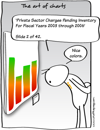 Cartoon: The art of charts (medium) by Gregg from GriDD tagged chart,art,gregg,gridd