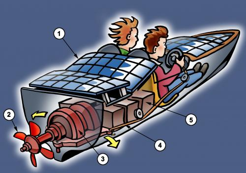 SOLAR BOATS AND SOLAR VESSELS AROUND THE WORLD SOLAR NAVIGATOR