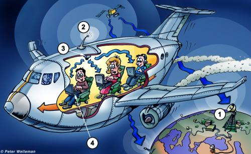 Cartoon: Wifi plane (medium) by illustrator tagged plane,aircraft,flugzeug,fliegen,airliner,jet,cartoon,comic,character,wifi,computer,laptop,passagier,illustration,illustrator,welleman,,illustration,infografik,funknetz,nezt,drahtlos,technologie,technik,fortschritt,entwicklung,marke,brand,rechner,computer,pc,empfang,kommunikation,flugzeug,passagiere,satellit,laptop,notebook,fliegen,wifi