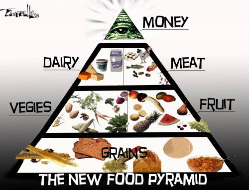 Cartoon: The New Food Pyramid (medium) by CARTOONISTX tagged food,cost