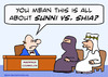 Cartoon: counselor marriage sunni shia (small) by rmay tagged counselor,marriage,sunni,shia,arabs,islam,muslims