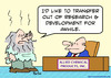 Cartoon: research development transfer (small) by rmay tagged research,development,transfer